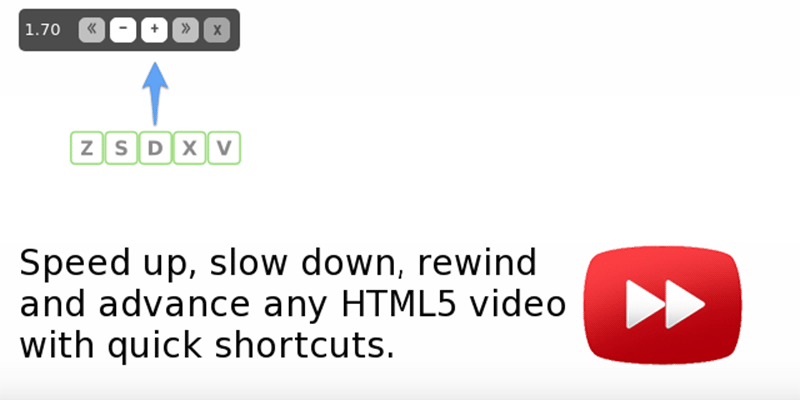 Video Speed Controller Featured