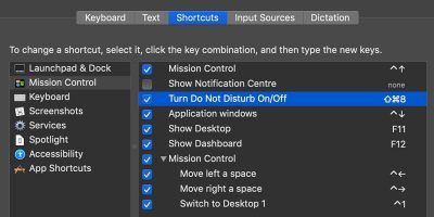 Do Not Disturb Shortcut Cover