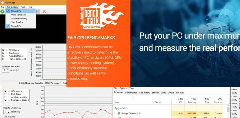 Featured Image Cpu Tests