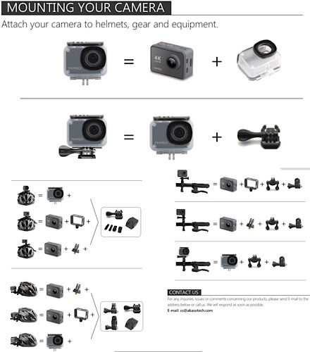Review Akason Action Camera Configurations