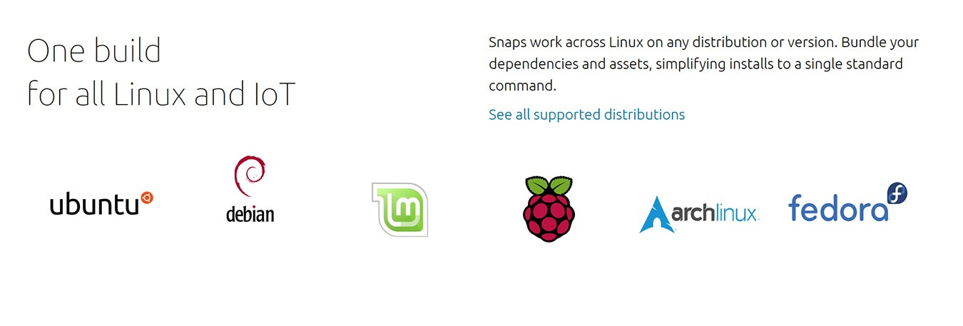 How To Install Snap Applications Arch Linux Supported Distros