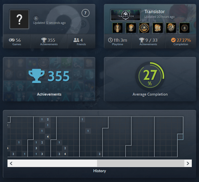 Steam Stats Completionist 2