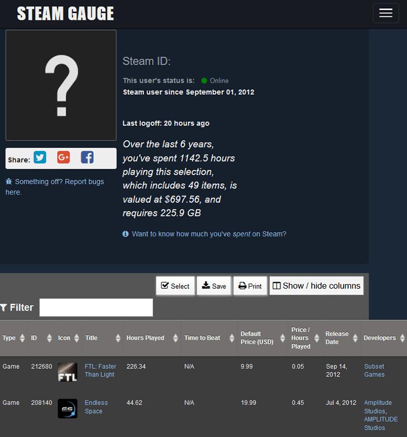 Steam Stats Steamgauge