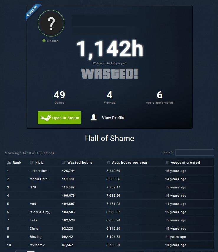 Steam Stats Steamtime