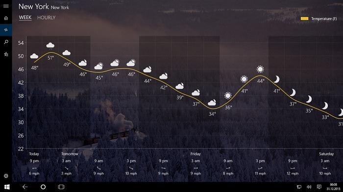 Forecast App Temperature Predictions