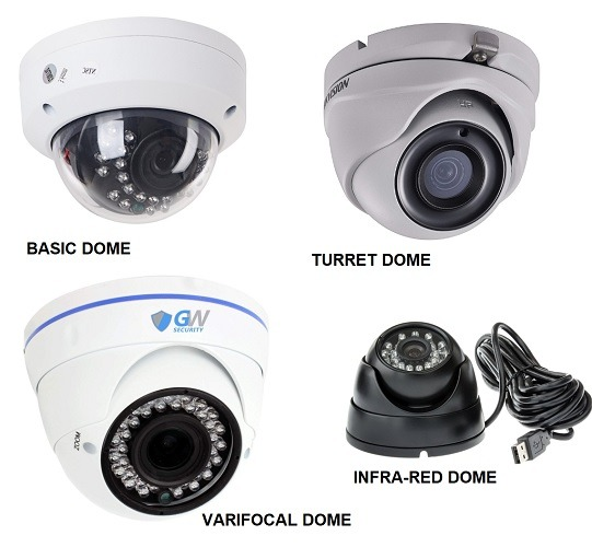 Types Of Dome Cameras