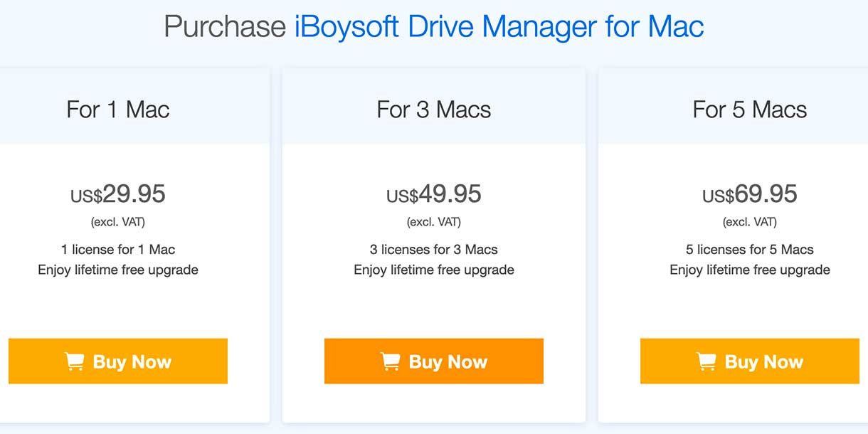 Iboysoft Drive Manager Pricing