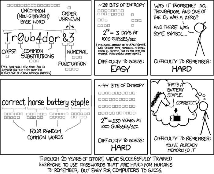 Password Strength In 2019 Xkcd Comic