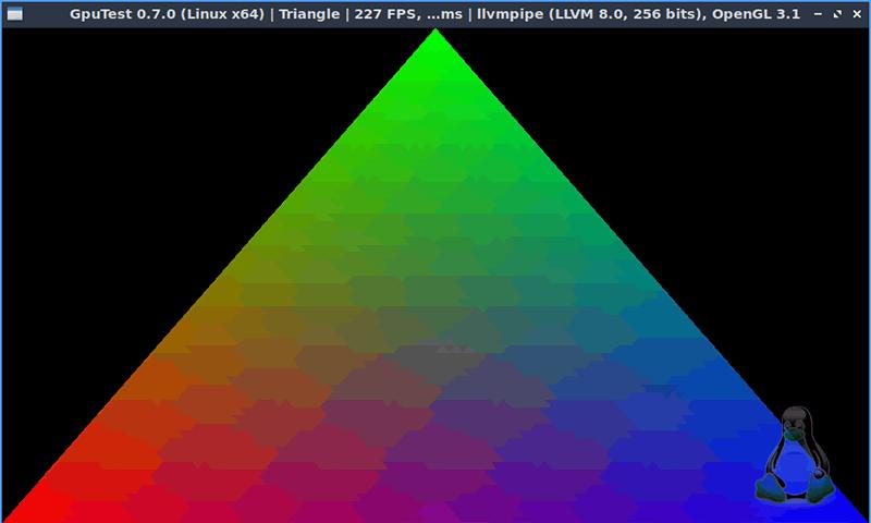 Gputest Linux Testing