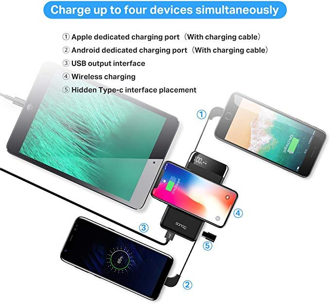 Sanag Wireless Portable Charger