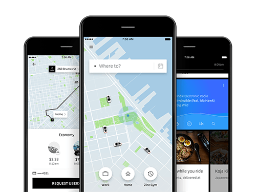 Super App Uber