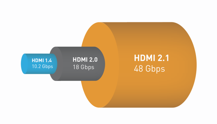 What Is Hdmi Earc 05