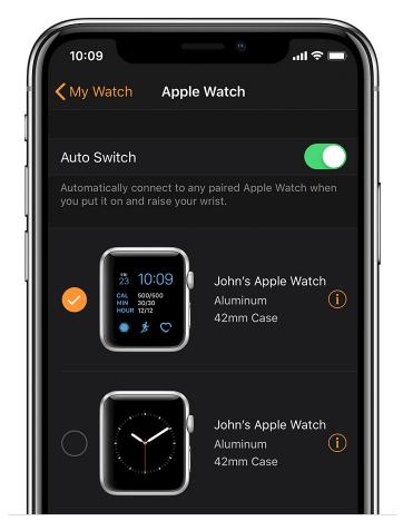 Sell Apple Watch Apple Watch Screen