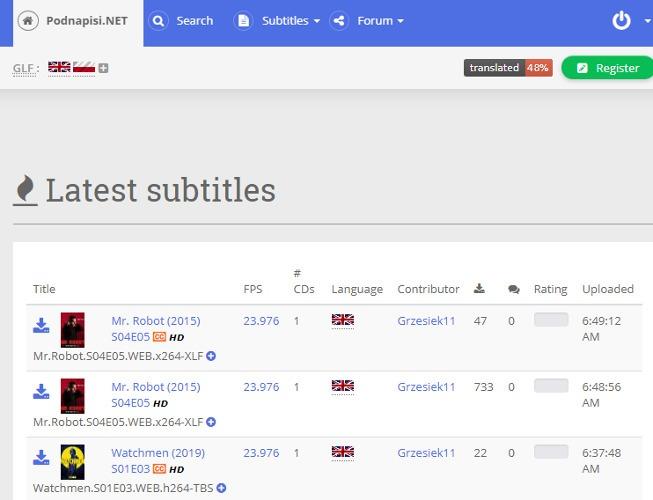 Best Sites For Downloading Subtitles Podnapisi