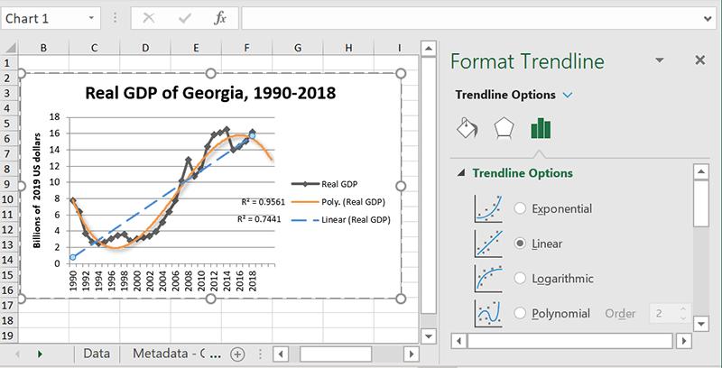Excel Multiple Trendlines