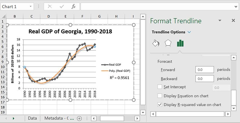 Excel R Squared