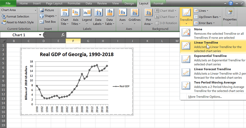 How to Insert a Trendline in Microsoft Excel - Make Tech ...