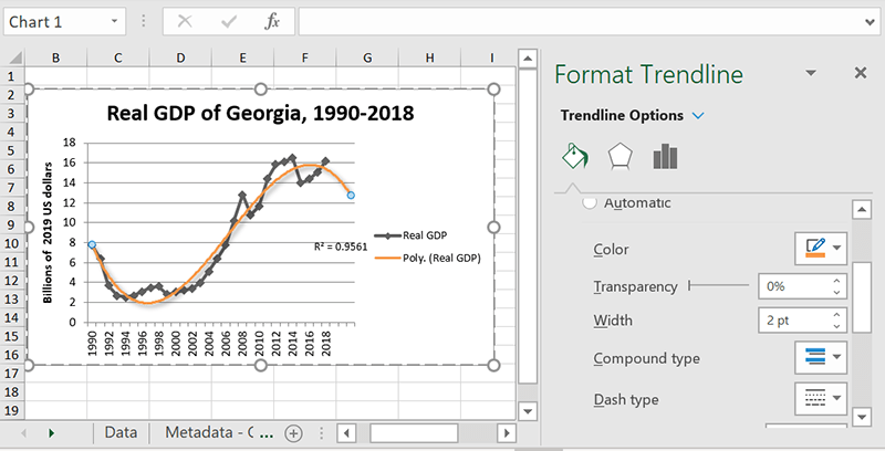 Excel Trendlines Cosmetic