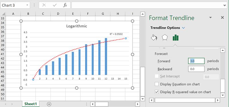 Excel Trendlines Forecasting