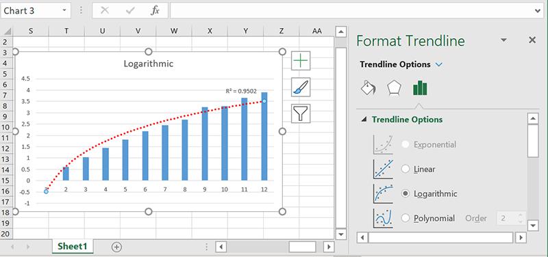 Excel Trendlines Logarithmic