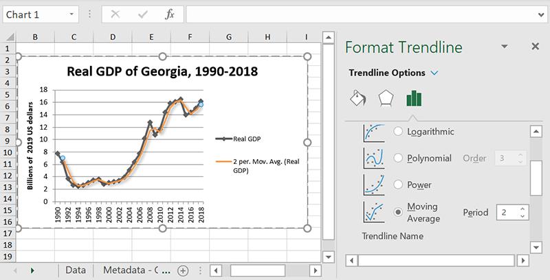 Excel Trendlines Moving Average
