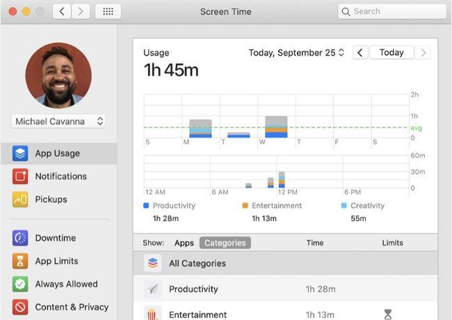 Macos Catalina Features Tracking Screen Time Screenshot