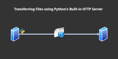 Python Http Transfer Featured