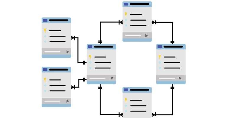 Featured Best Data Modeling Tools For Database Design