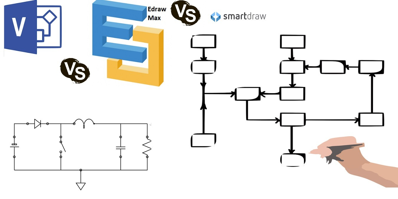 Edraw Max Vs Smartdraw Vs Microsoft Visio Comparing The Best Drawing Tools Make Tech Easier