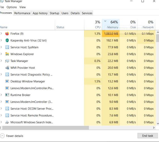 Free Ram Memory Usage Table