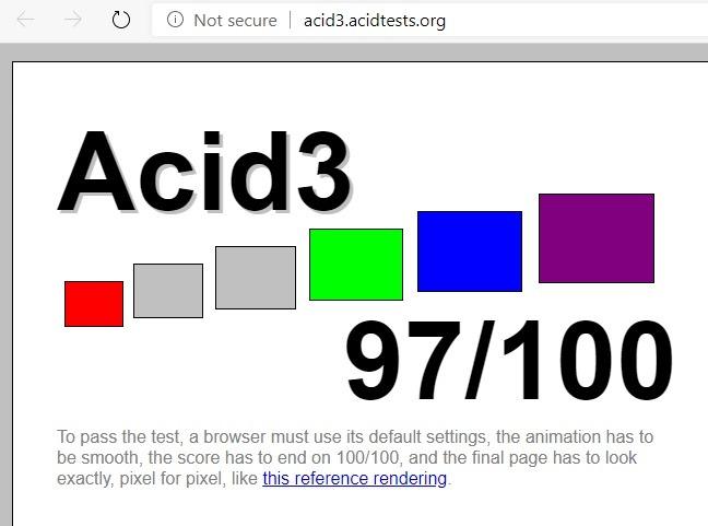 Hands On Microsoft Edge Acid Test