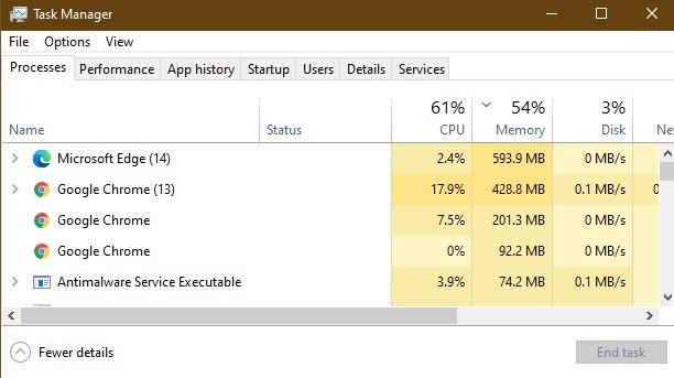 Hands On Microsoft Edge Cpu Memory Comparison Chrome Edge
