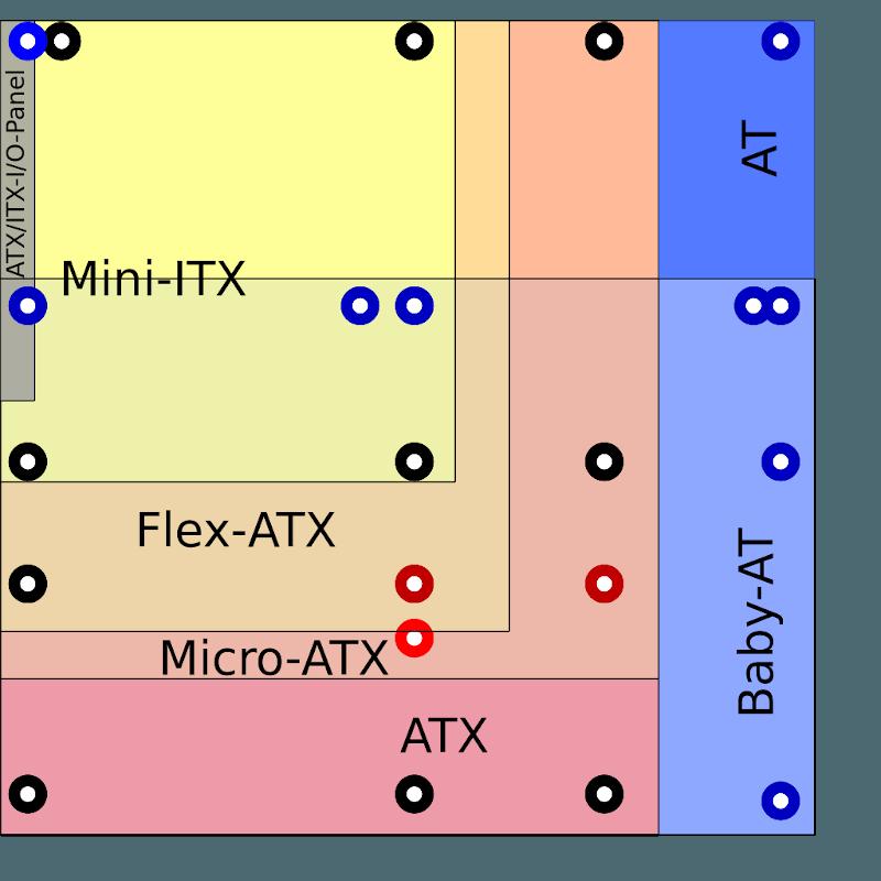 Buildlaptop Atxstandard