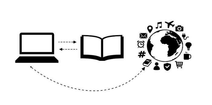 DNS شرح الرسم