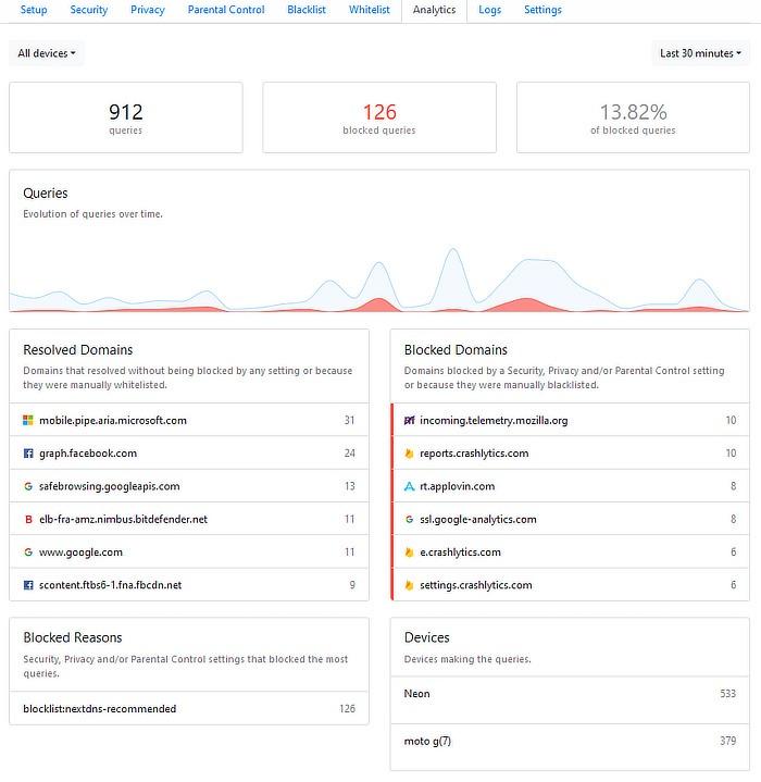 تحليلات Nextdns