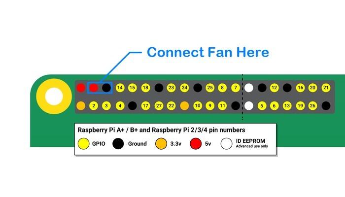 Raspberry Pi 4 Case Mod 10d