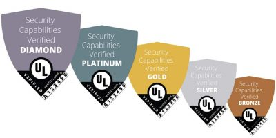 What Is The Ul Iot Security Rating