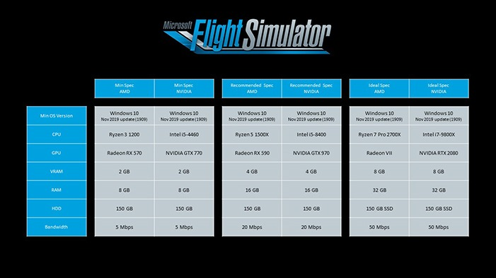 قم بإعداد Flight Simulator Msfs