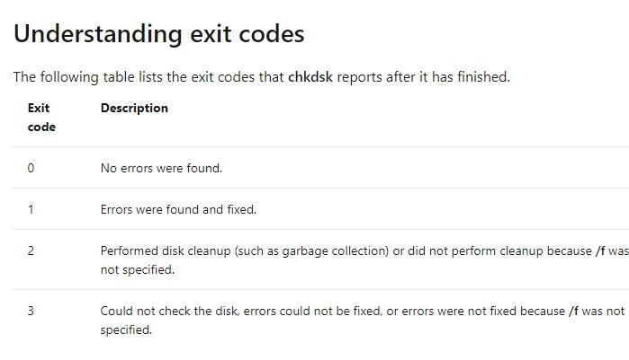 Chkdsk बाहर निकलें कोड