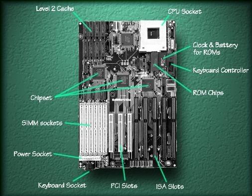 Glossary Hardware Cache Memory