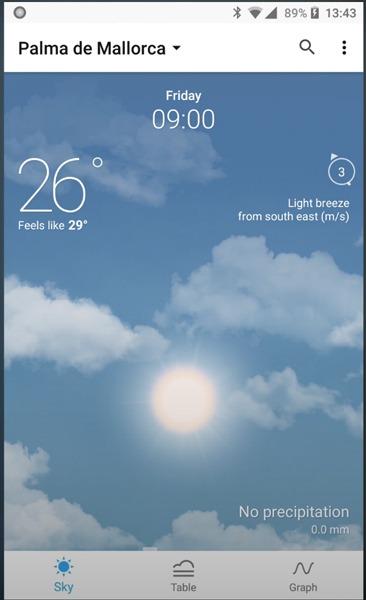 أفضل تطبيقات الطقس على Android سنة 1