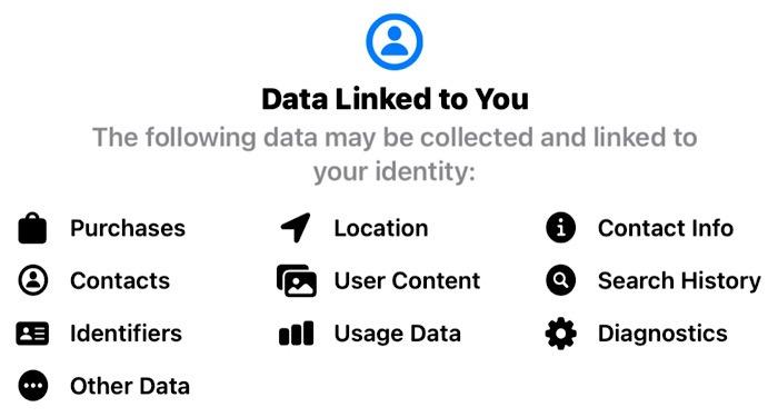 Apple Gmail Data Label