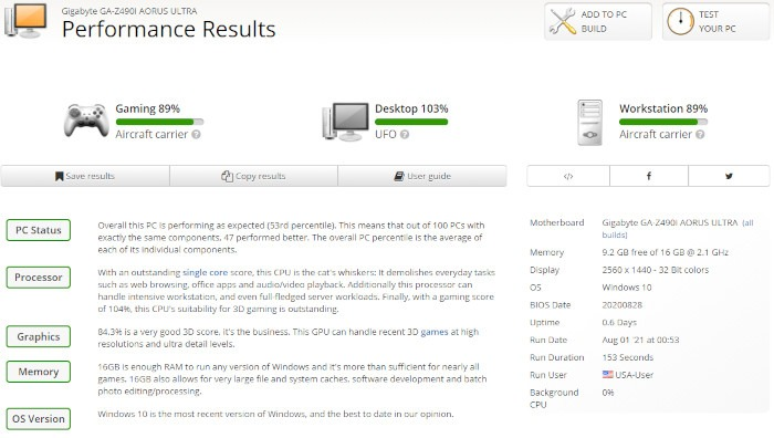 How To Benchmark Your Windows Pc Update Userbench Results